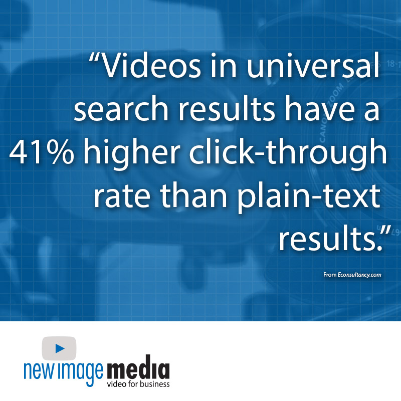 statistics, video statistics, Videos in universal search results have a 41% higher click-through rate than plain-text results.