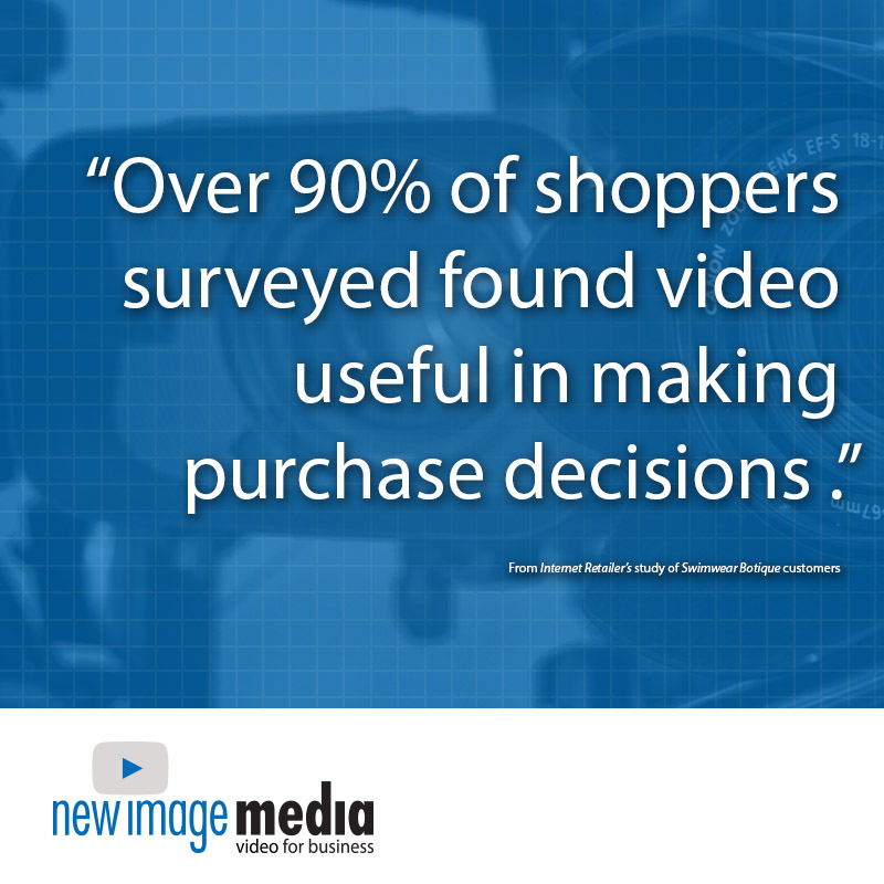 statistics, video statistics, Over 90% of shoppers surveyed found video useful in making purchase decisions.